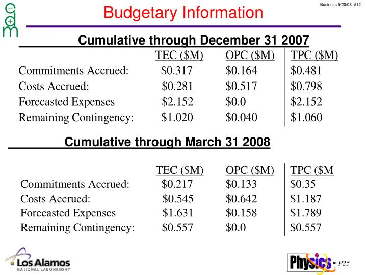 Budgetary Information