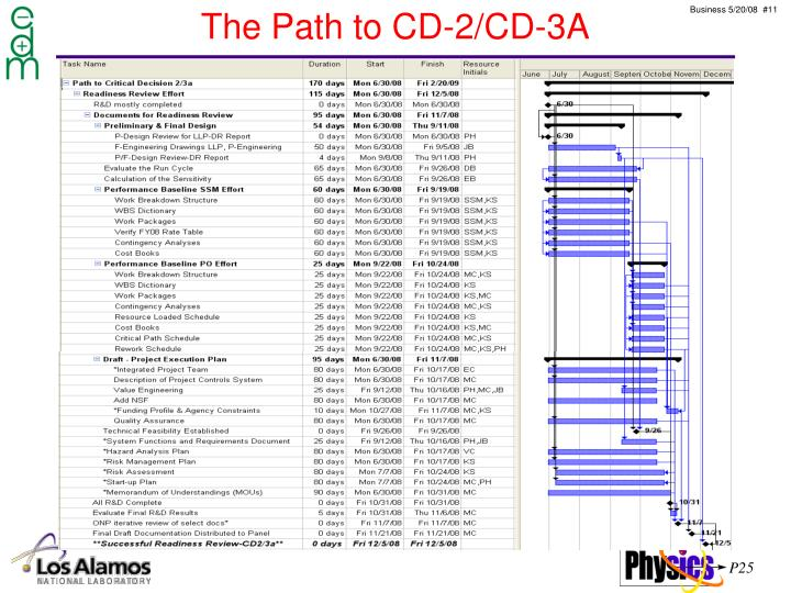 The Path to CD-2/CD-3A