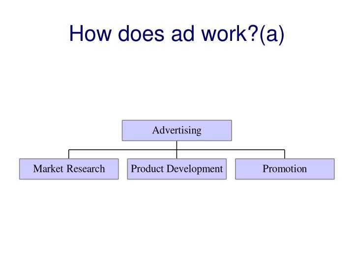 How does ad work?(a)