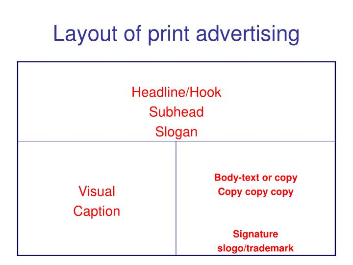 Layout of print advertising