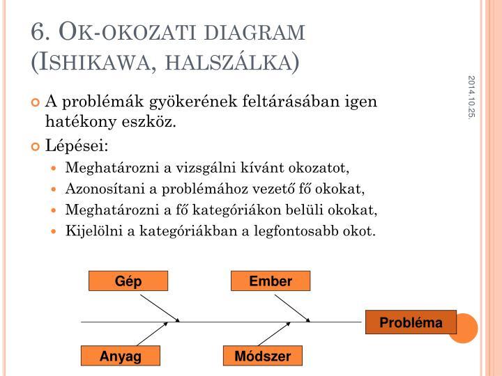 6. Ok-okozati diagram