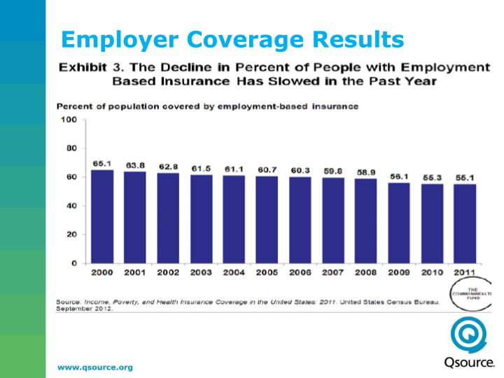 Employer Coverage Results