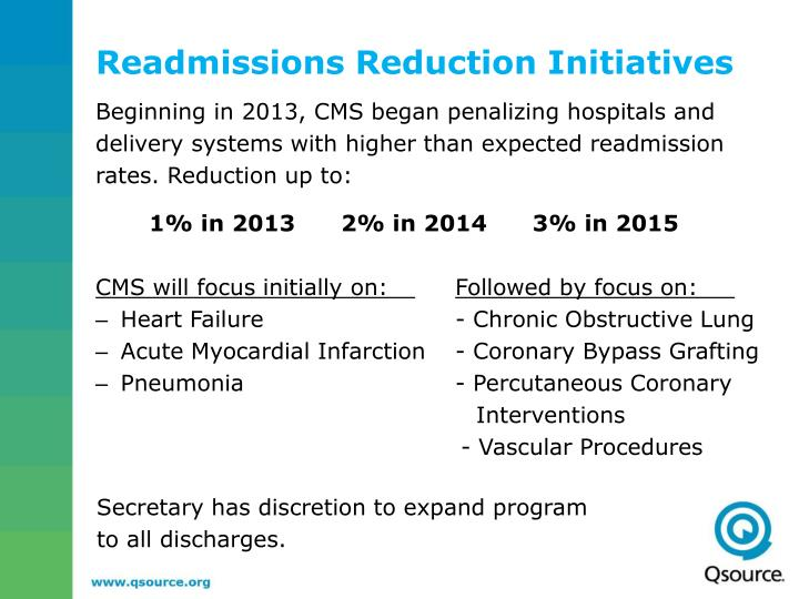 Readmissions Reduction Initiatives