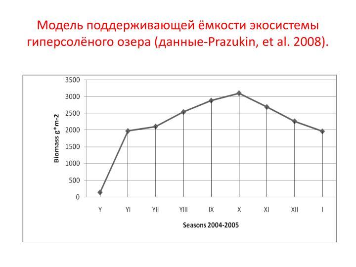 Модель поддерживающей ёмкости экосистемы гиперсолёного озера (данные-Prazu