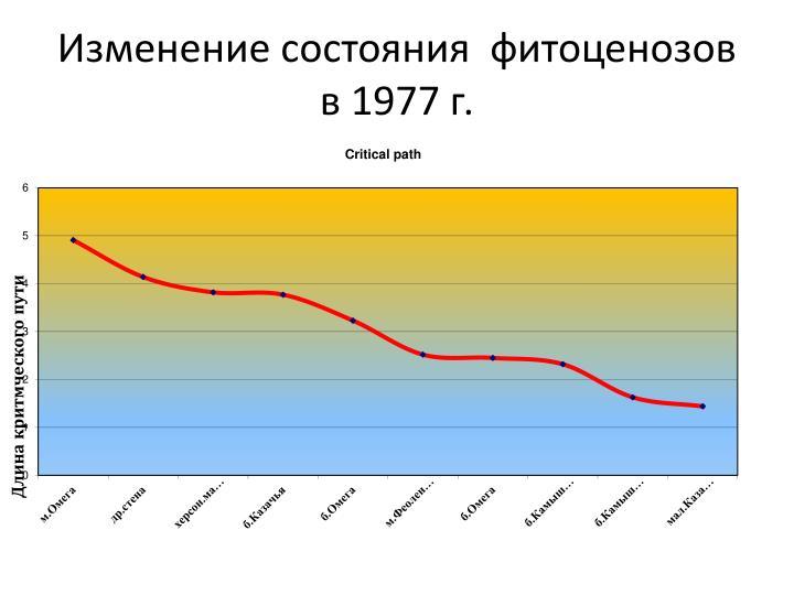 Изменение состояния  фитоценозов в 1977 г.