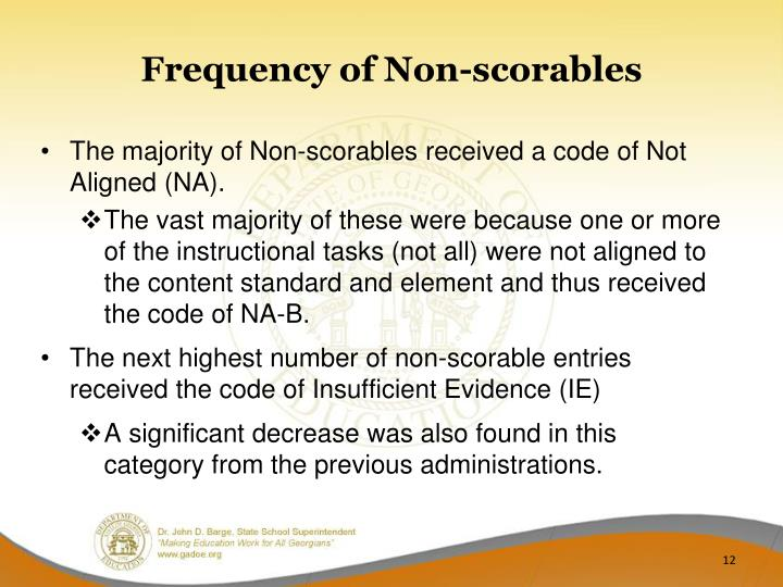 Frequency of Non-scorables