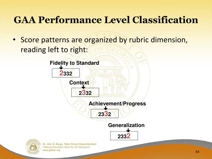 GAA Performance Level Classification