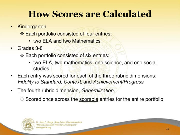 How Scores are Calculated