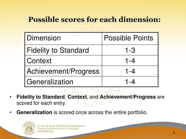 Possible scores for each dimension: