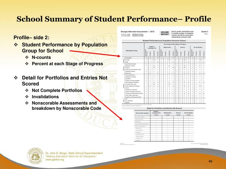 School Summary of Student Performance– Profile