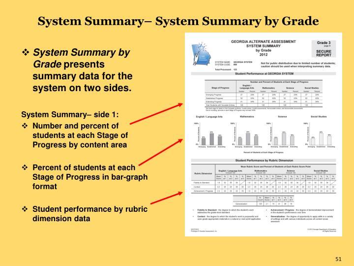 System Summary– System Summary by Grade