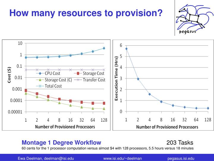 How many resources to provision?