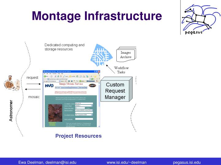 Montage Infrastructure