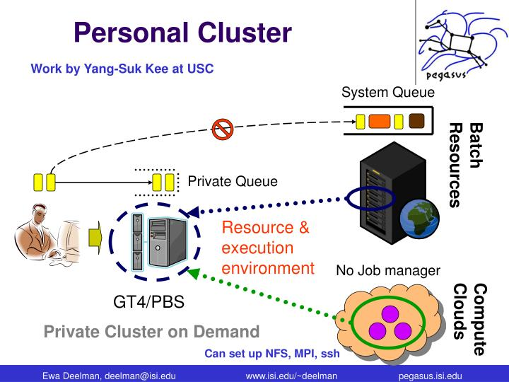 Personal Cluster
