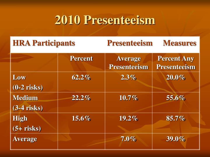 2010 Presenteeism