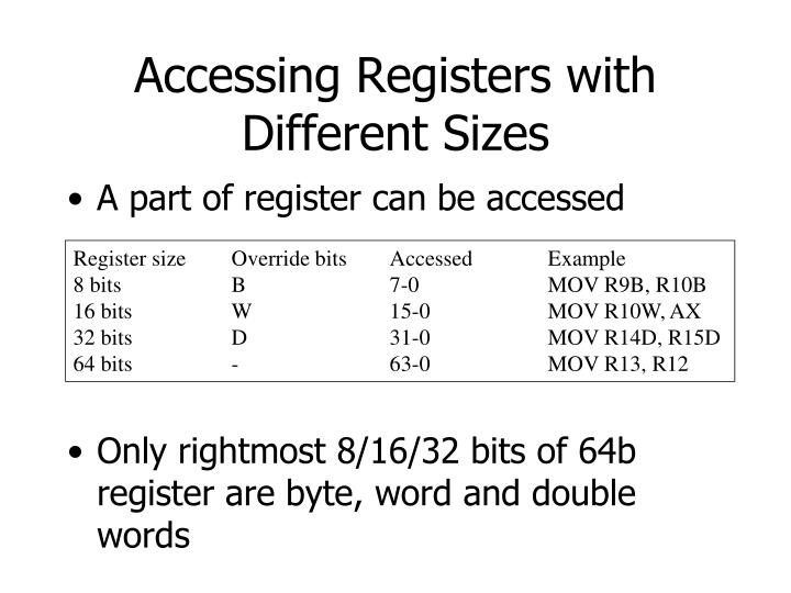 Accessing Registers with Different Sizes