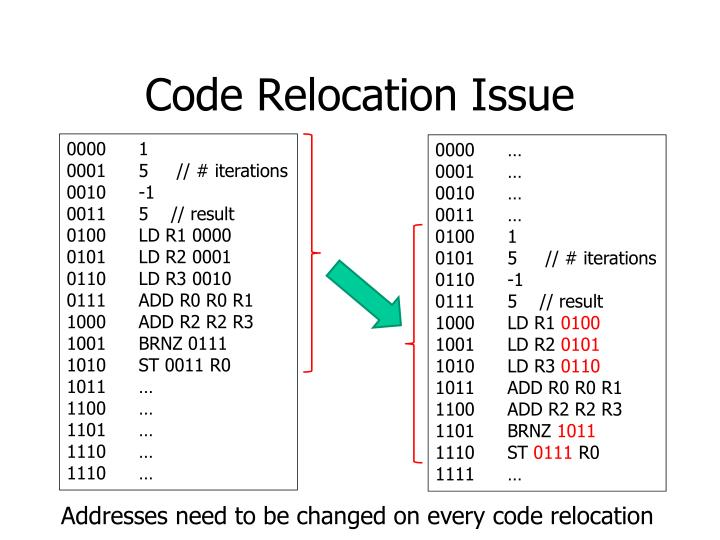 Code Relocation Issue