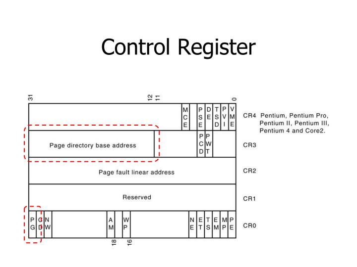 Control Register