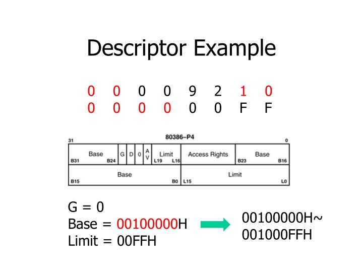 Descriptor Example