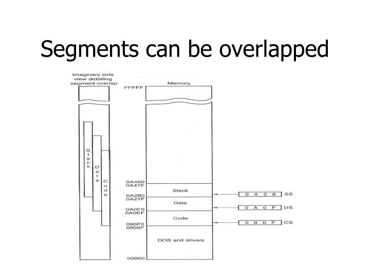 Segments can be overlapped