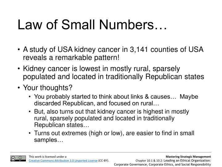Law of Small Numbers…