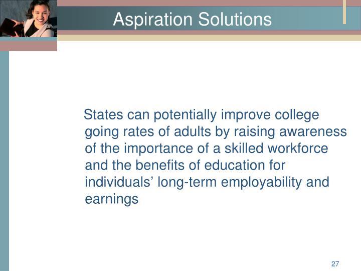 Aspiration Solutions
