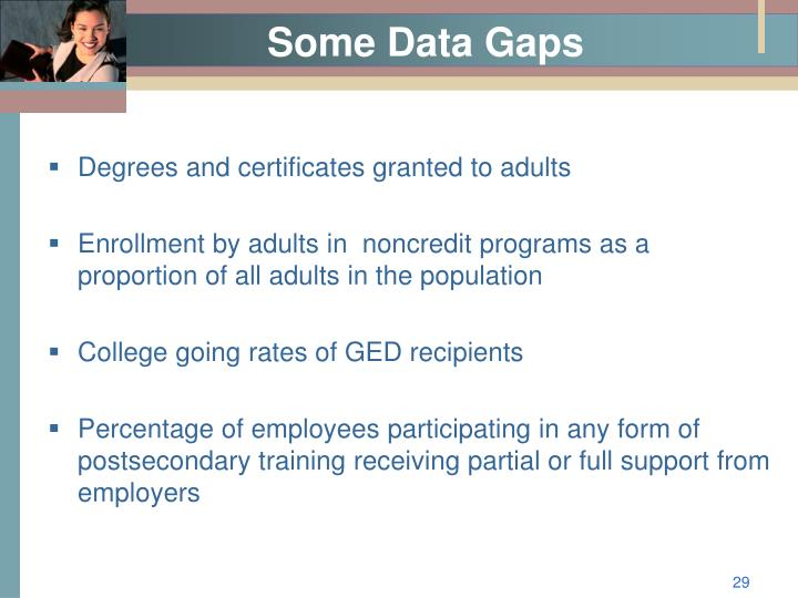 Some Data Gaps