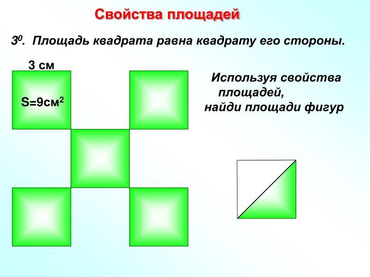 Используя свойства площадей,