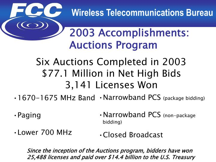 2003 Accomplishments: 	                     Auctions Program