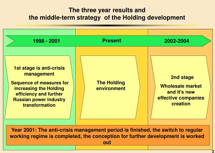 The three year results and                                                                               the middle-term strategy  of the Holding development