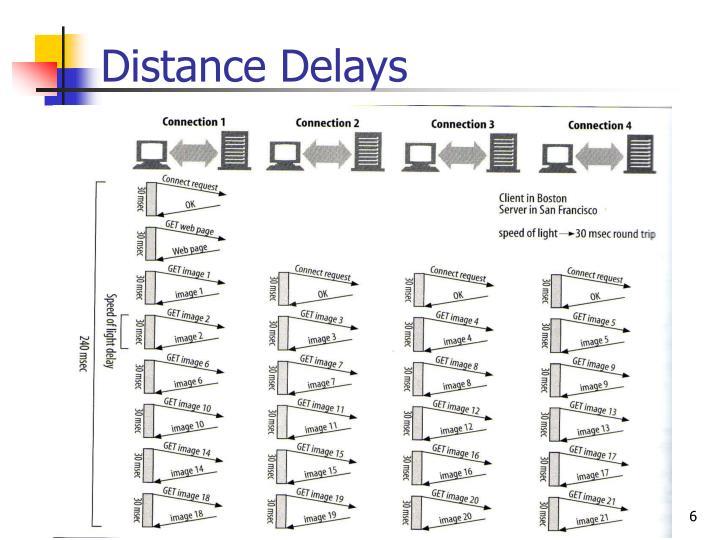 Distance Delays