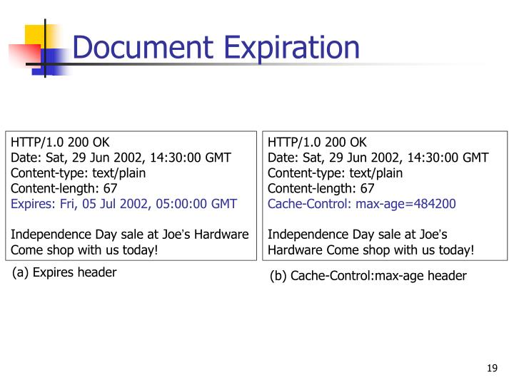 Document Expiration