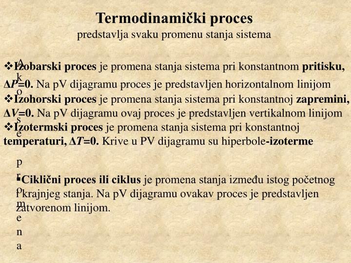 Termodinamiki proces