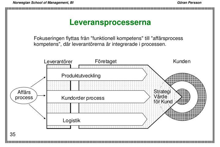 """Fokuseringen flyttas från """"funktionell kompetens"""" till """"affärsprocess kompetens"""", där leverantörerna är integrerade i processen."""