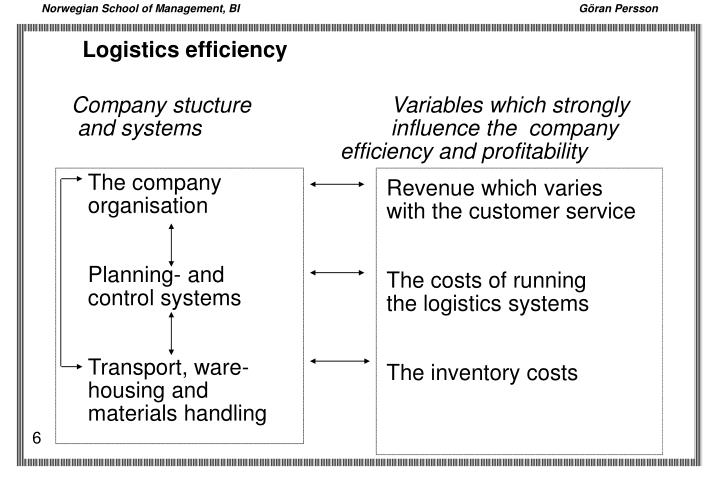 Logistics efficiency