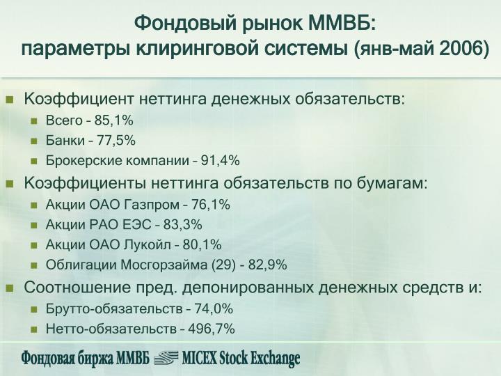 Фондовый рынок ММВБ: