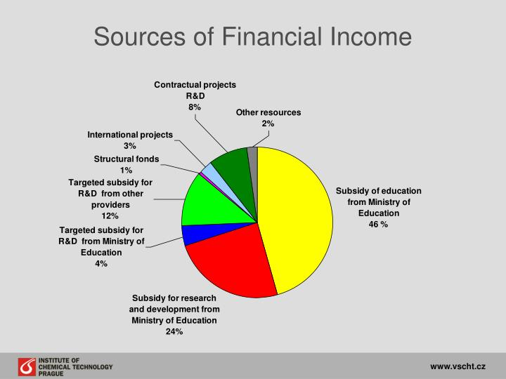 Sources of Financial Income