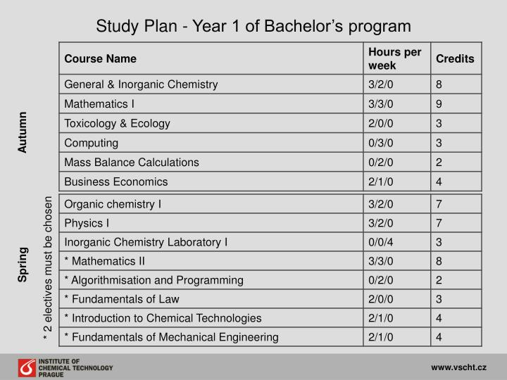 Study Plan - Year 1 of Bachelor's program