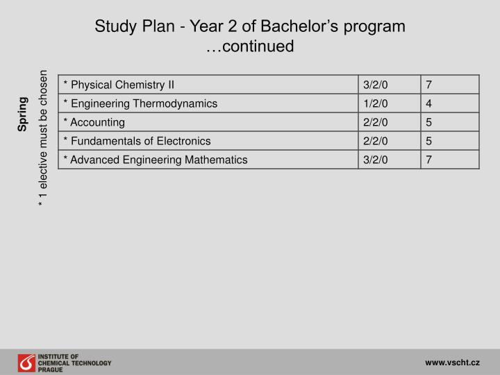 Study Plan - Year 2 of Bachelor's program