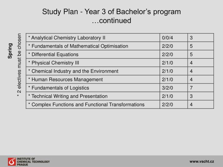 Study Plan - Year 3 of Bachelor's program