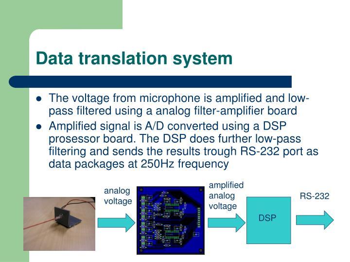 Data translation system