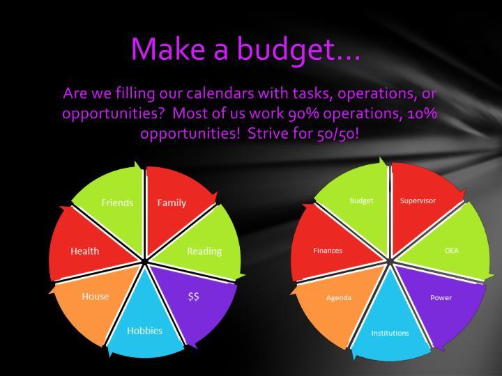 Make a budget…
