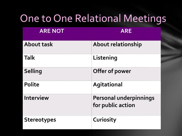 One to One Relational Meetings
