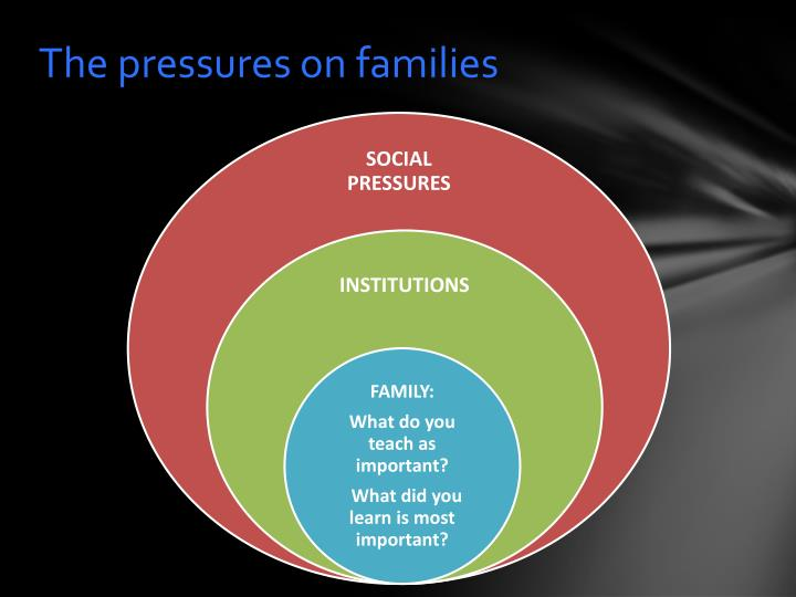 The pressures on families