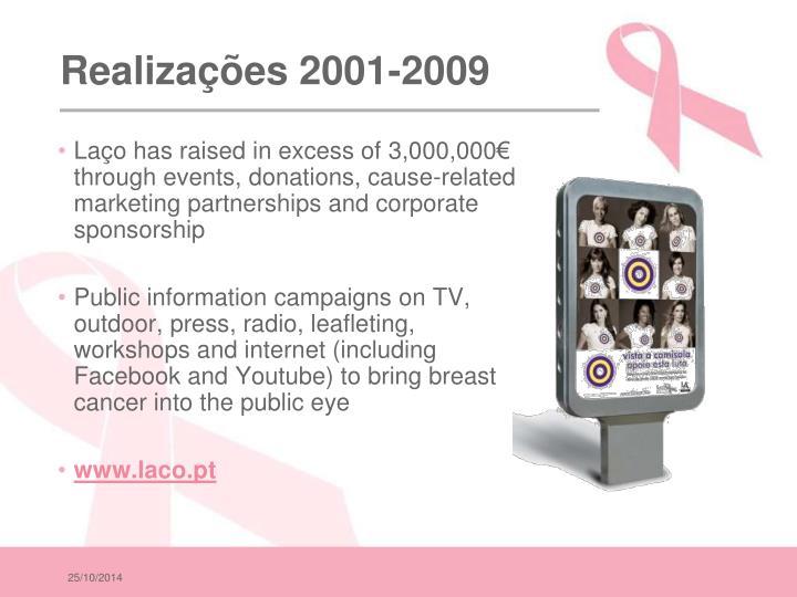 Realizações 2001-2009