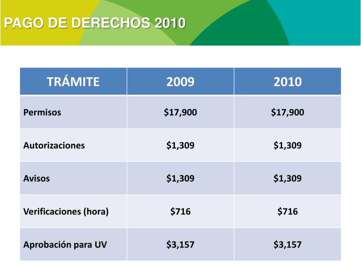 PAGO DE DERECHOS 2010