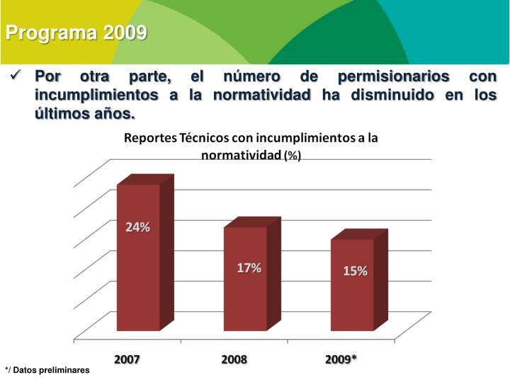 Programa 2009