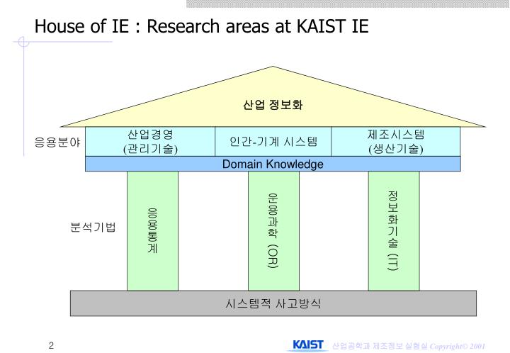 House of IE : Research areas at KAIST IE