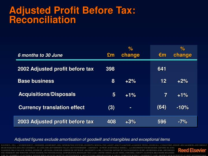 Adjusted Profit Before Tax: Reconciliation