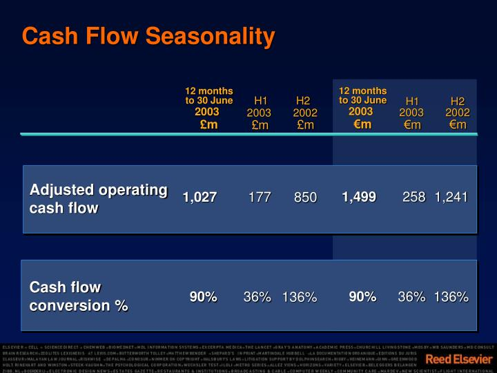 Cash Flow Seasonality